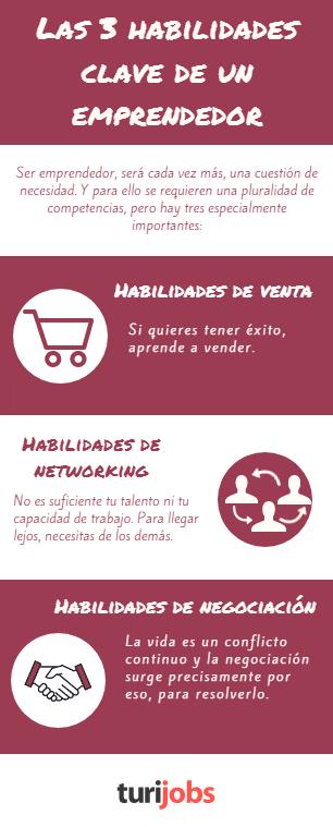 Infographic-Las 3 habilidades clave de un emprendedor