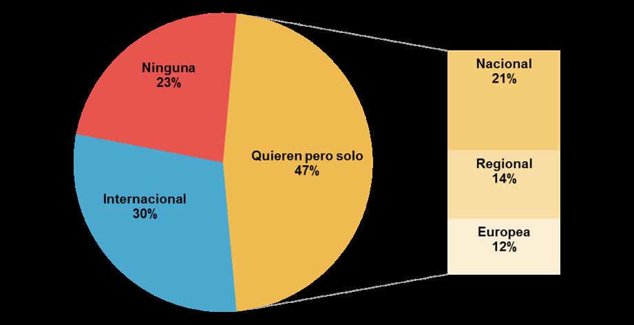 Estudio Turijobs - Movilidad geográfica de los profesionales.