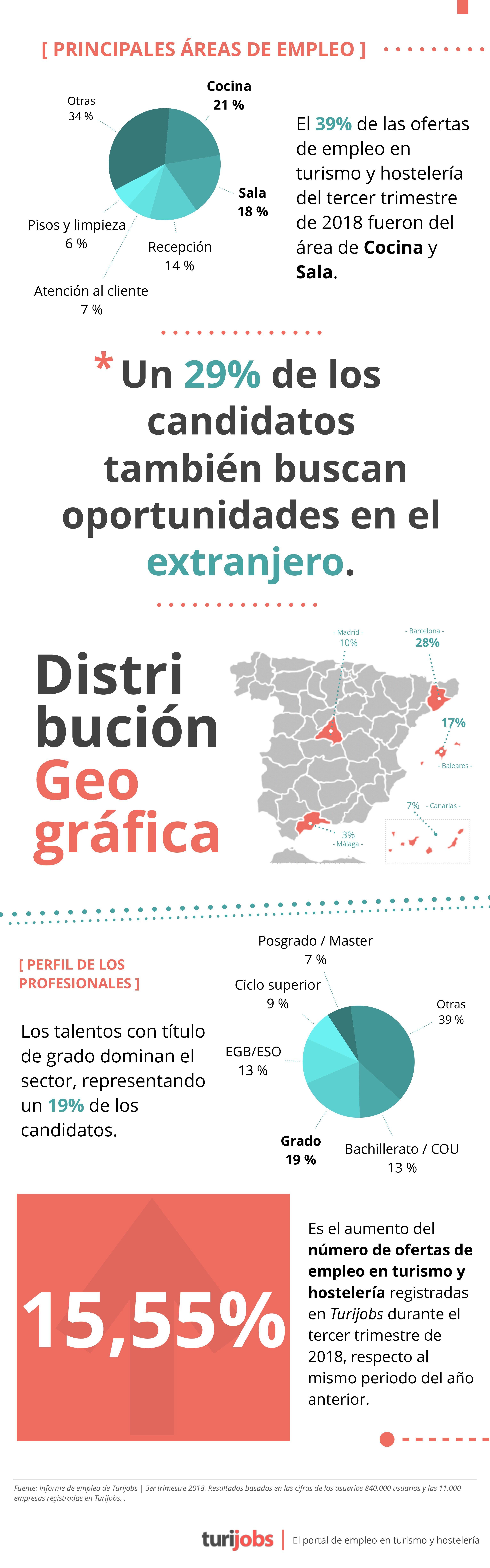 infografa